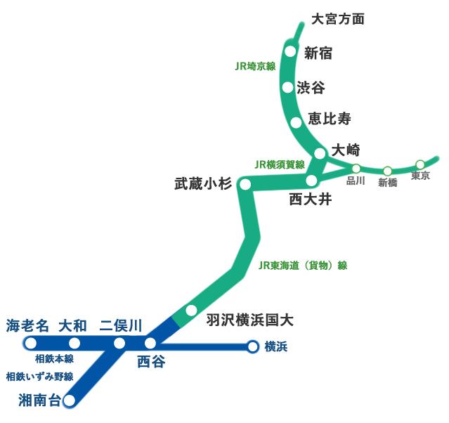 相鉄 線 直通 路線 図